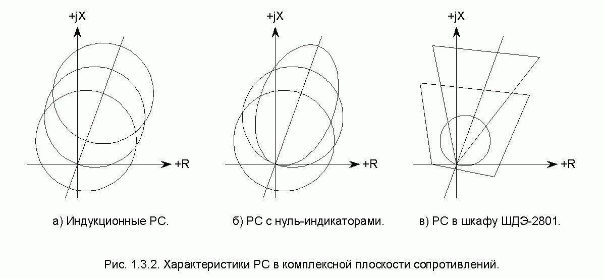 3 зона - треугольник