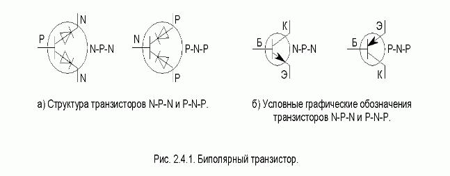 Как обозначается транзистор на принципиальной схеме